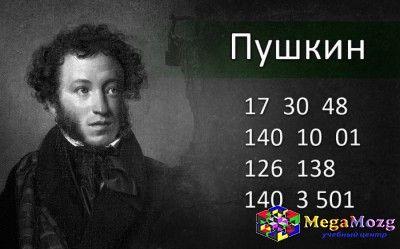 репетитор по математике в Киеве http://megamozg.kiev.ua