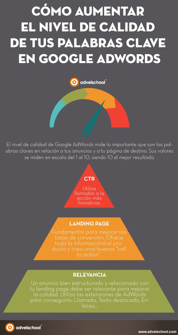 Cómo mejorar la calidad de Palabras Clave en Google AdWords