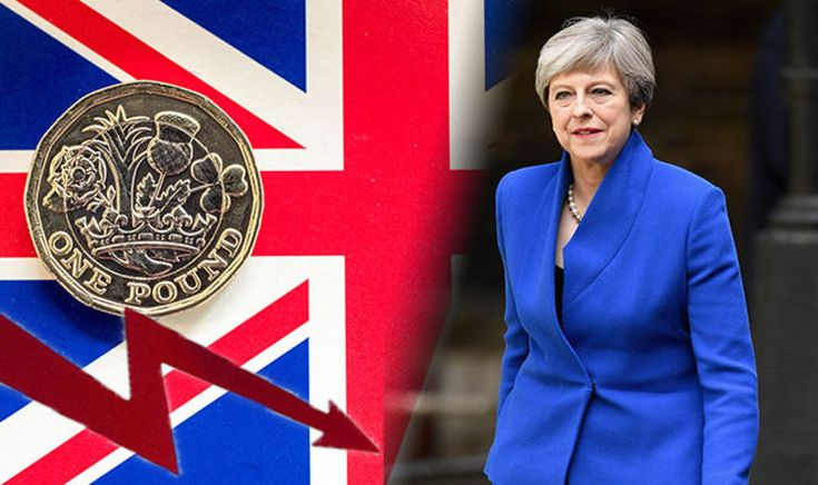 Pound to euro exchange rate: Sterling tipped to slide further after 2017 election