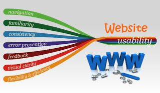 CMS Website Development Specialist: How Your Website's Usability Impacts Your Business?