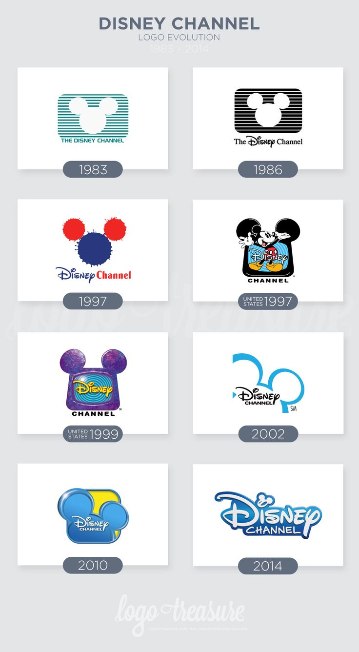 which logo did you grow up with? I grew up with 2002 logo Disney Channel change their logo to change this up a bit with the kids today. (showing 8 different logos)