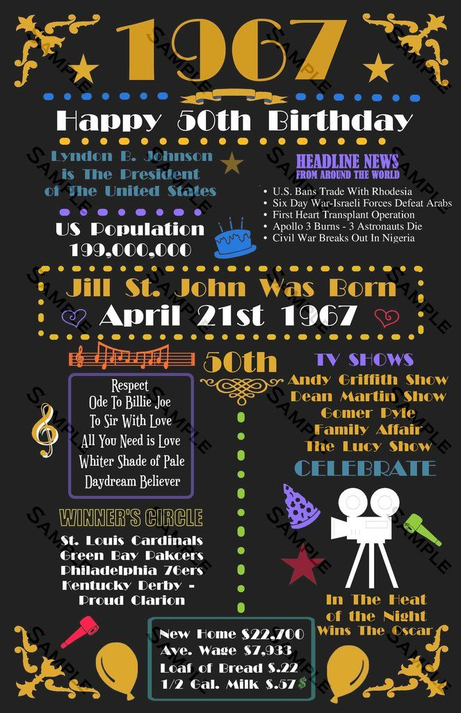 50th Birthday Gift Ideas 1967 Facts 50th Time Capsule 50th Birthday Party Decoration Poster 11 x 17 DIGITAL DOWNLOAD JPG
