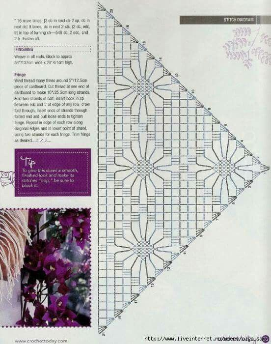53 best ватсап images on Pinterest | Crochet patterns, Crochet ...