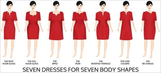 On body fat types look dress bodycon would if different like