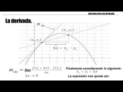 Derivadas de una función: definición, significado e interpretación geométrica. Cálculo Diferencial. - YouTube