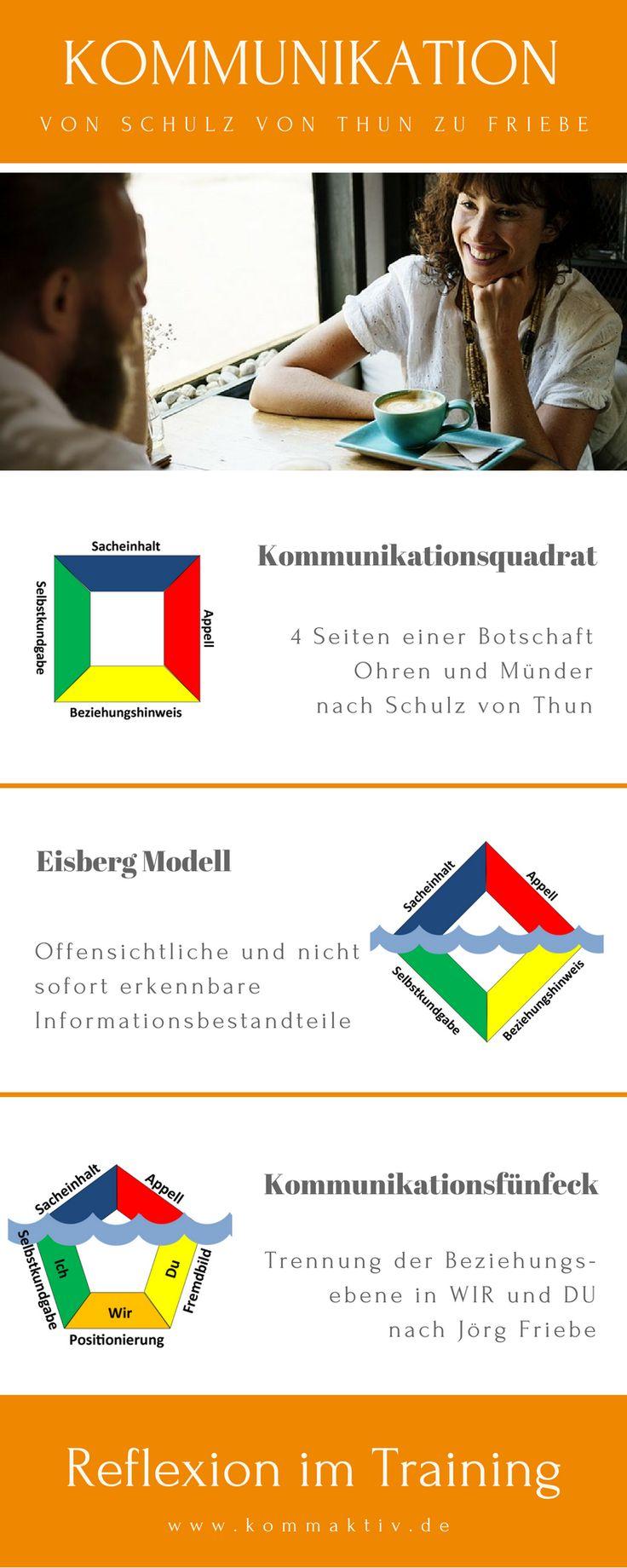 Kommunikationsmodelle nach Schulz von Thun… Von Päda.logics! gefunden auf der… – Sasuh