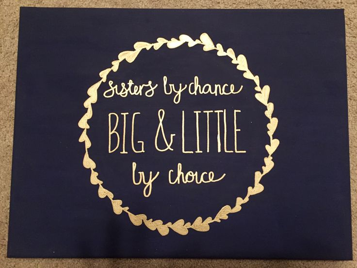 Big/Little Sorority Canvas. Tri Sigma. Sigma Sigma Sigma