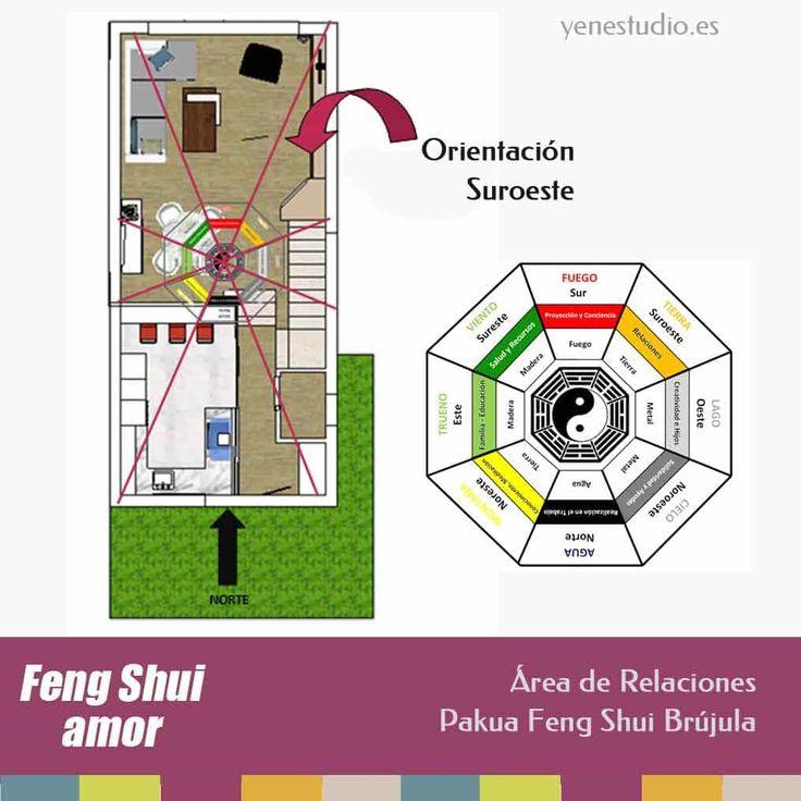 Mejores 7 im genes de feng shui arquitectura en pinterest for Feng shui amor y matrimonio