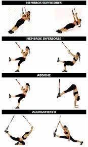 Resultado de imagem para exercicios funcionais