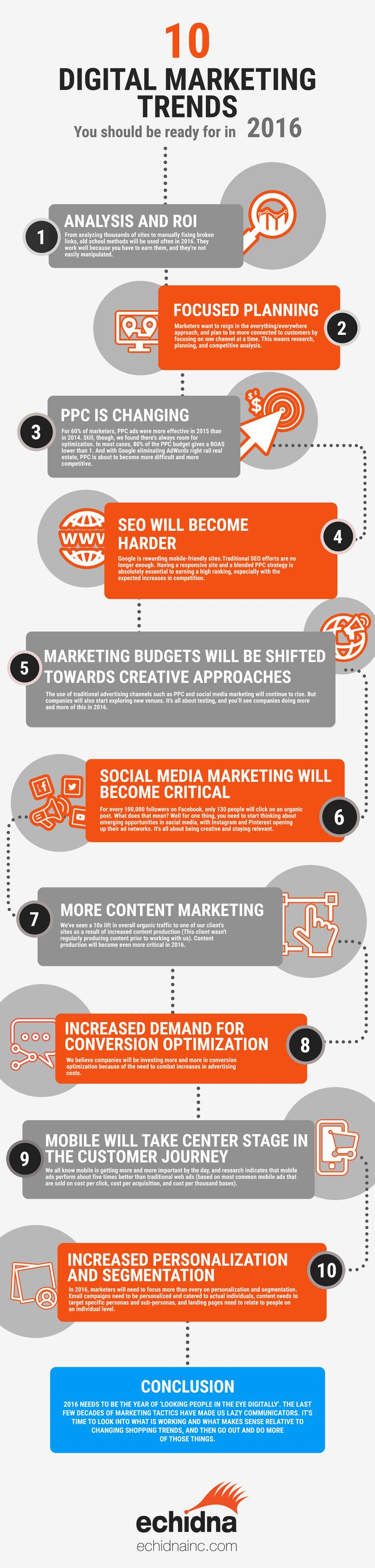"DIGITAL MARKETING - ""10 Digital Marketing Trends You Should Be Ready For In 2016 - #infographic""."