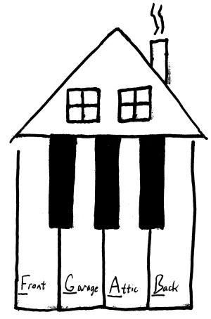 Die besten 25+ Simple piano Ideen auf Pinterest