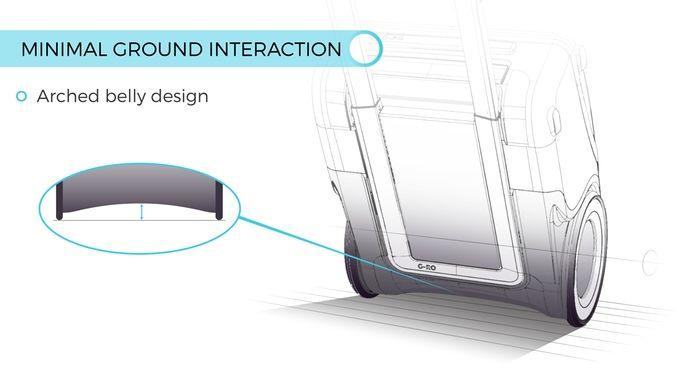 G-RO: Revolutionary Carry-on Luggage by Shalgi Design Studio — Kickstarter