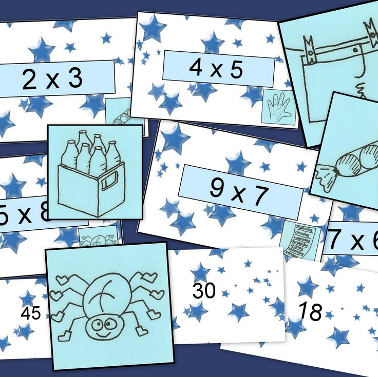 """Deze kaartjes om tafels te oefenen kun je dubbelzijdig afdrukken. De kinderen kunnen door het draaien van de kaartjes zelf het antwoord controleren. De kaartjes met de blauwe afbeeldingen kun je gebruiken voor instructie en om mee te """"spelen"""". Je vindt de materialen in de leermiddelendatabase van digischool: http://leermiddel.digischool.nl/po/leermiddel/4d8d40721045b1342888dbc139e100bf"""