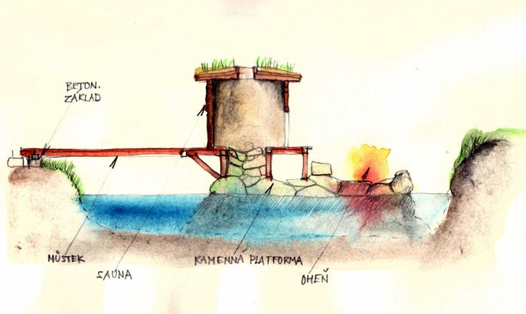 Design for sauna