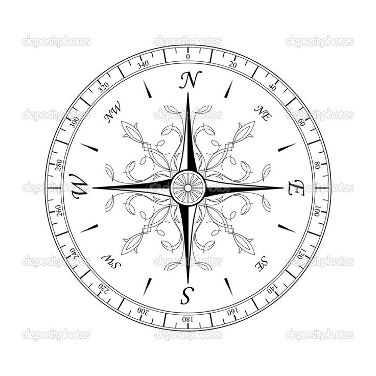 Best 20 Vintage compass tattoo ideas on Pinterest Compass