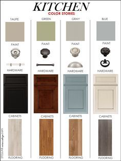A good plan will help guide you on a direction and give the overall look and feel of the kitchen design you want. Here are some kitchen color stories to get you started.