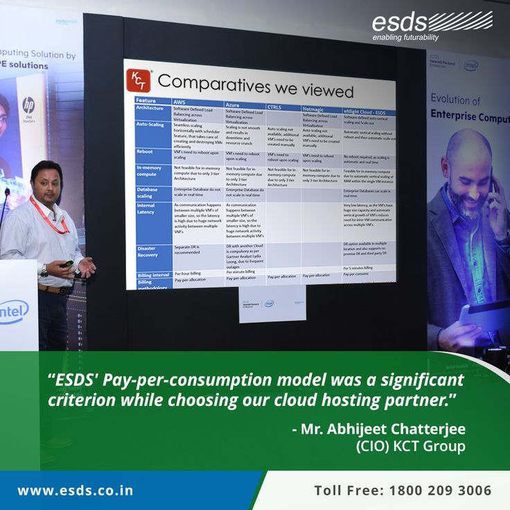 """ESDS' Pay-per-consumption model was a significant criterion while choosing our cloud hosting partner."" - Mr. Abhijeet Chatterjee (#CIO) KCT Group at HPE-ESDS event in Kolkata.  #technology #IT"