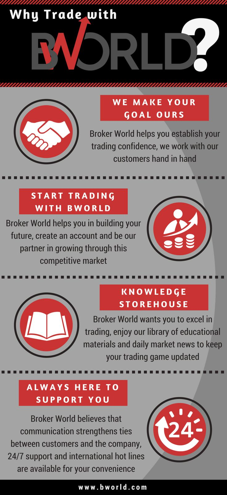 Learn the reasons why you should trade with BWorld through an infographic. Read more at http://bit.ly/2p0CrLa  Stay tuned at BWorldPedia for more updates #BWORLD