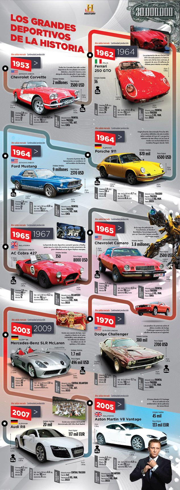 103 best top gear rocks images on pinterest top gear bbc grand tour and jeremy clarkson