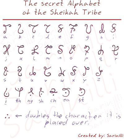 Long Untold Sheikah Alphabet by *Sarinilli on deviantART
