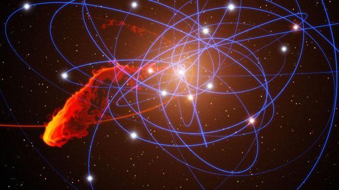 Mallinnus näyttää, miten tähdet (siniset radat) ja kaasupilvi (punainen rata) kiertävät mustaa aukkoa Linnunradan keskustassa. Oranssi pilvi repeytyy, kun se on ohittaa aukon.