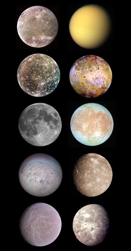 Top 10 largest Moon in the solar system:Ganymede, Titan, Callisto, Io, Moon, Europa, Triton, Titania, Rhea &Oberon
