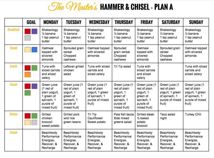 Πάνω από 25 κορυφαίες ιδέες για Hammer And Chisel στο Pinterest - beast workout sheet