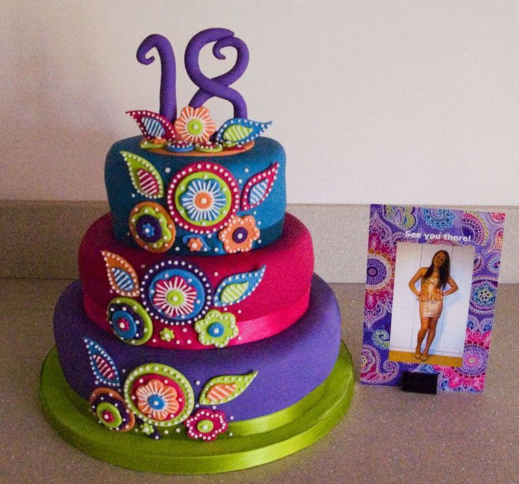 CeridwenR's cake for her daughter. Great job. Great colors. Chloe and Kylie would love this cake too!
