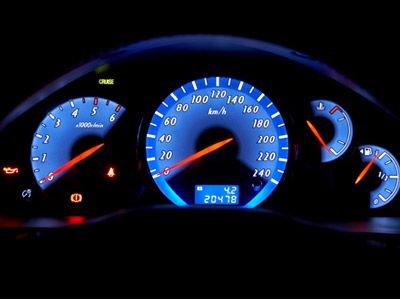 dashboard-display-1.jpg (400×300)