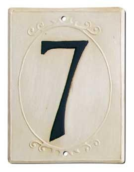 What is the best name number in numerology image 4