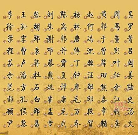 100 Chinese surnames