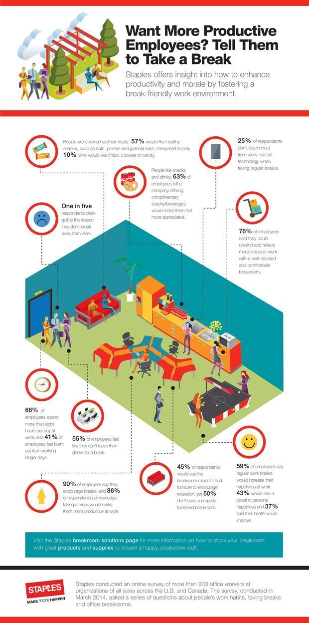 Pin On Workplace Productivity