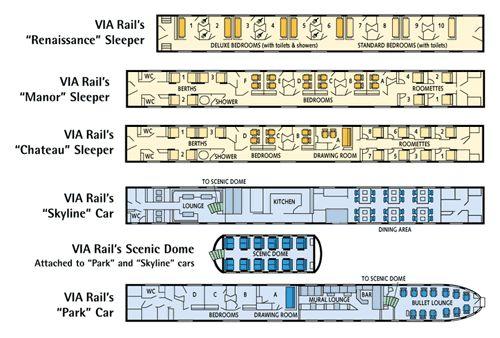 Passenger Rail Sleeper Cars Layout Private Rail Car