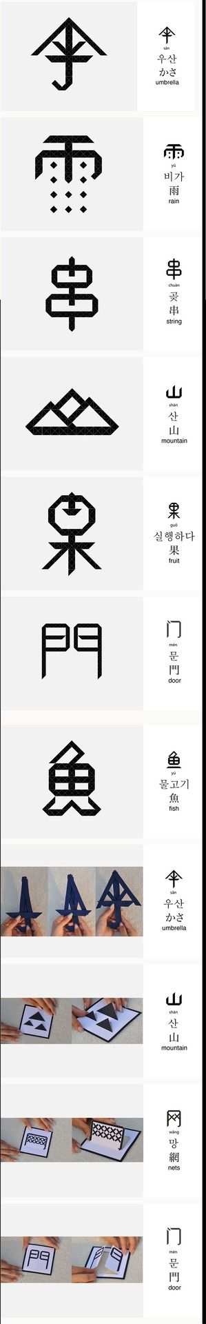 How Chinese Characters Came About