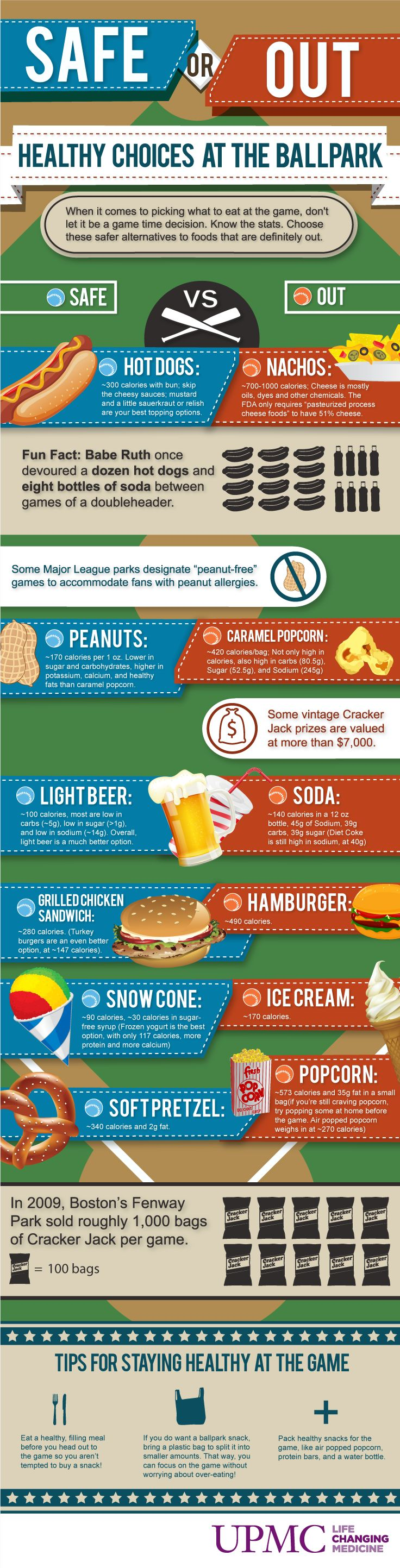 Next time you're at a baseball game, don't let stadium food knock your diet off track. Discover which foods are safe and which are out.