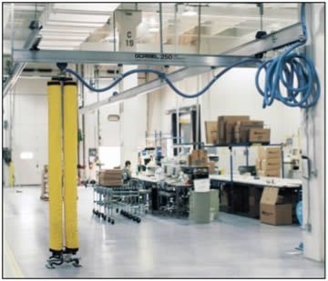 ceiling mounted equipment: manufacturing use