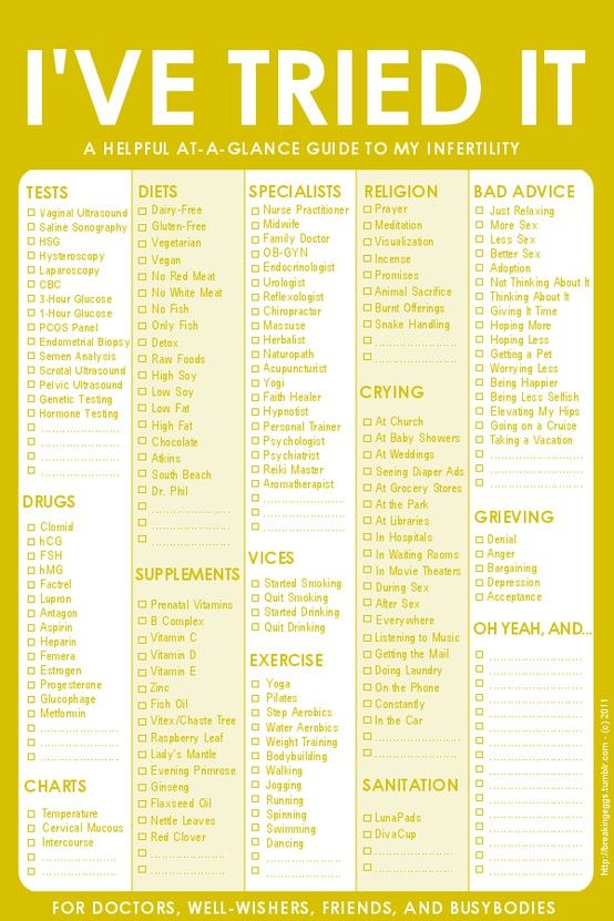 Funny Infertility Checklist   This Really made me LOL!!! unfortunately too true. would have been helpful to give out though: