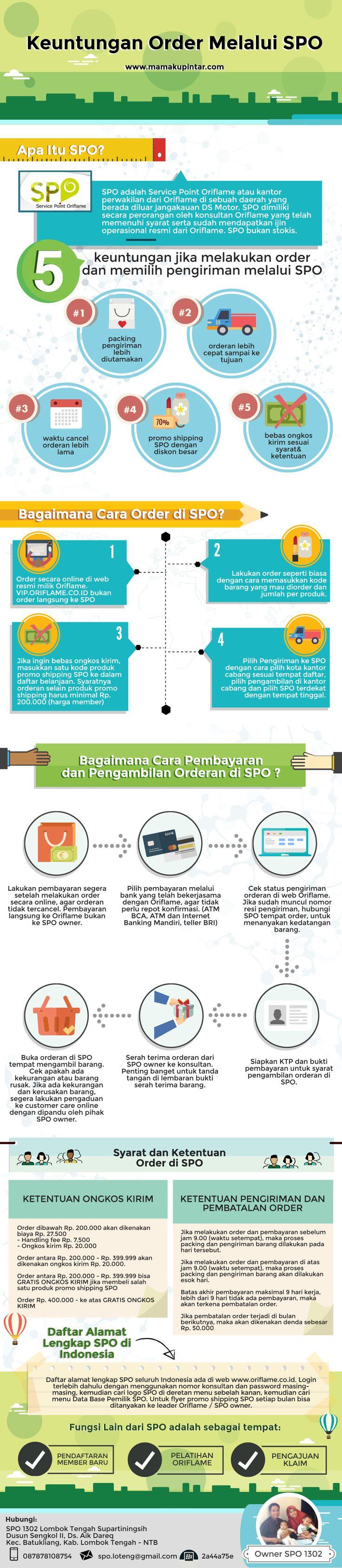 Apa sih SPO itu dan apa saja keuntungannya jika melakukan order melalui SPO? Di infografis ini jawabannya. #oriflame #SPO #howto