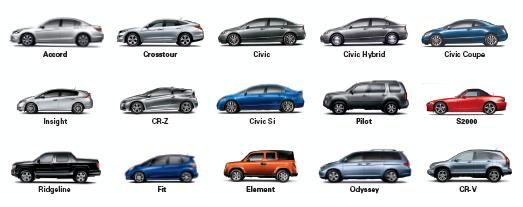 Honda Parts Hamilton - Quality Used & Aftermarket Auto Parts at Affordable price. Visit us