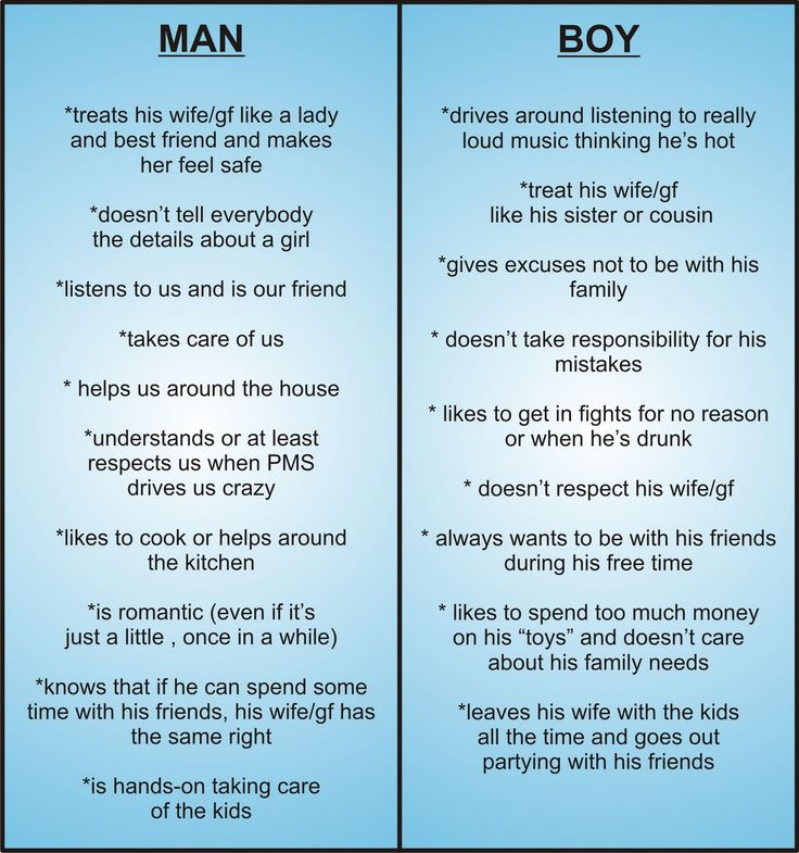 from Braden difference between dating a boy or a man