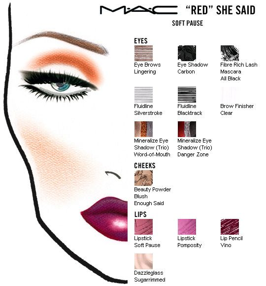 31 best FACE CHART images on Pinterest Make up, Face charts and - eye chart template