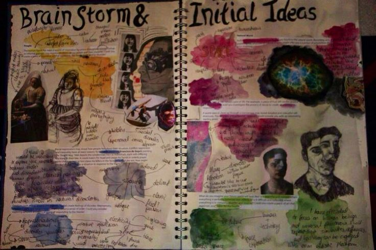 'Order and Disorder' brain storm and initial ideas