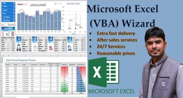 Anexcel Wizard I Will Do Your Excel Spreadsheet And Google Sheet Projects Vba Formula Functions For 10 On Fiverr Com Excel Spreadsheets Excel Macros Excel