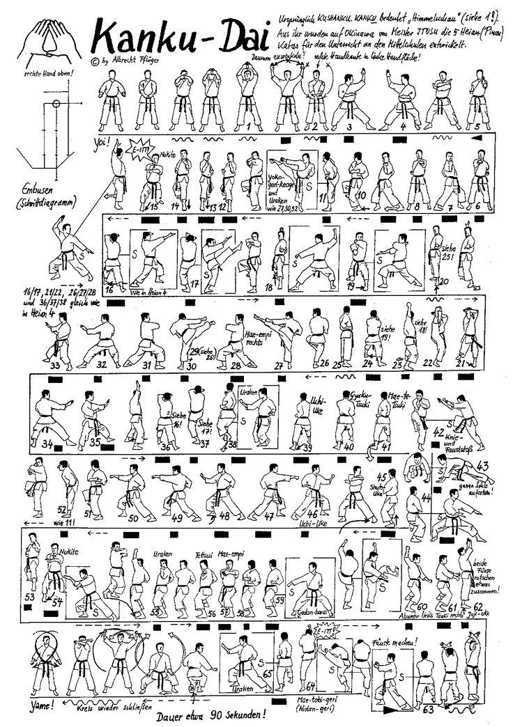 "karatenisentenashi: ""Shotokan Karate Kata - Part 1/3 """
