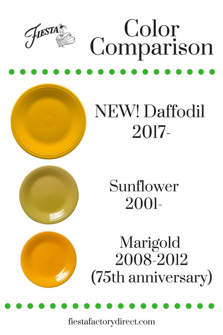 How does Fiesta Dinnerware's 2017 color, Daffodil, compare to Sunflower and Marigold? Check it out! And learn more about Daffodil at www.alwaysfestive.com. Available mid-June 2017 at retailers nationwide and www.fiestafactorydirect.com.