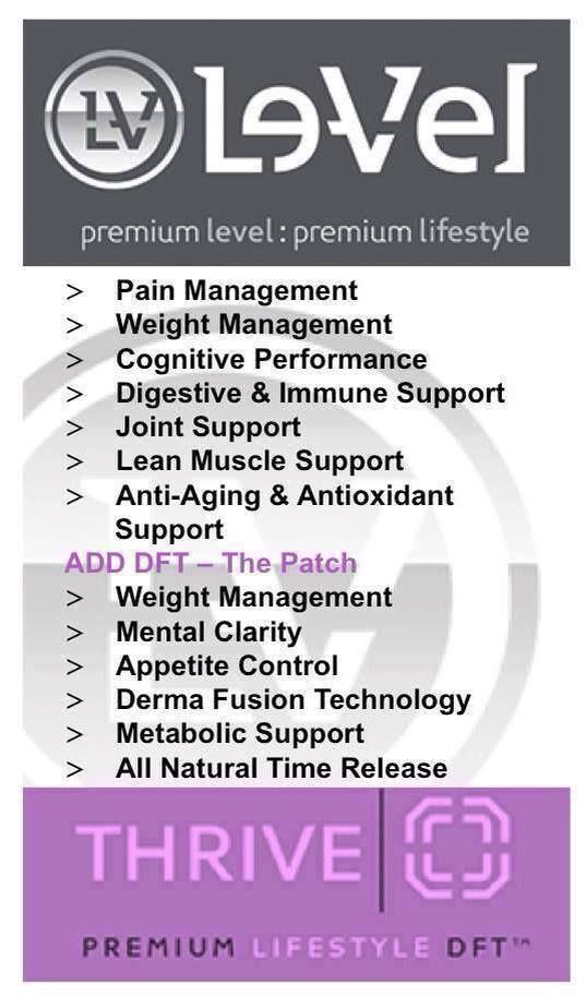 what is thrive weight loss patch | A Online health ...