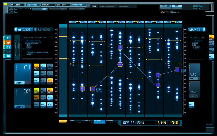 """Like vertically aligned """"audio"""" tracks. Like how the intensity of the flow on the track indicates """"amplitude"""". Like how you can link elements on different tracks together."""