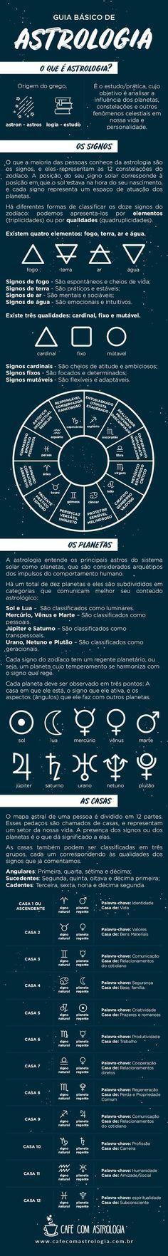 guia básico de astrologia - café com astrologia #guia #zodíaco #signos #astrologia
