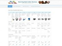 Bark collar reviews to find the perfect type. Visit here http://www.dogbarkcollarpro.com/