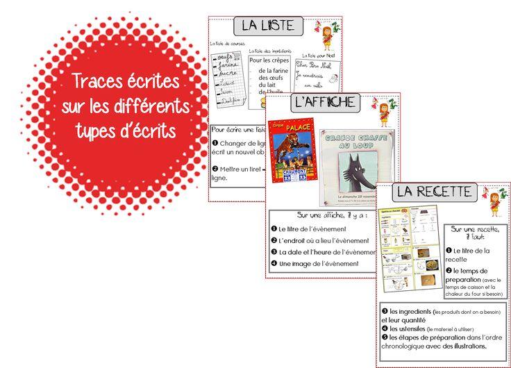 Saperlipopette - Traces écrites sur les différents types d'écrits en lien avec rue des contes CP